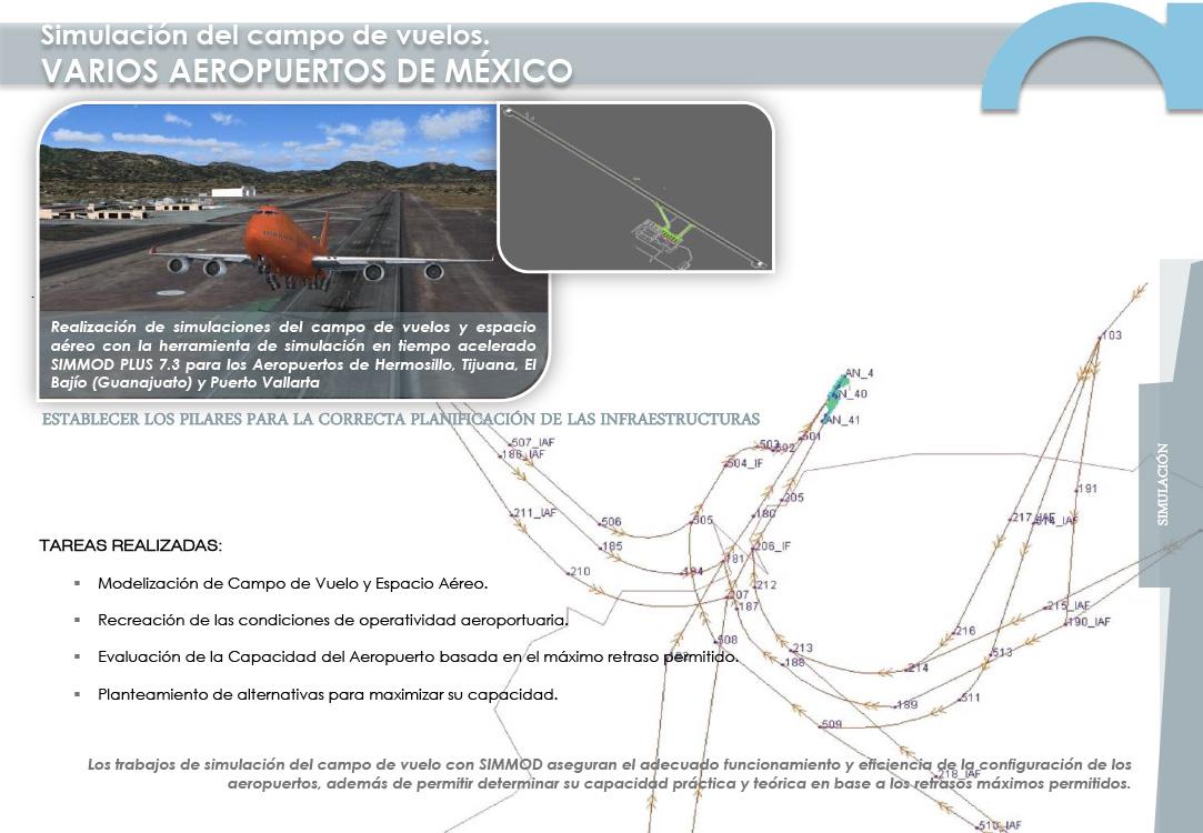 Estudio capacidad aeropuerto mexico