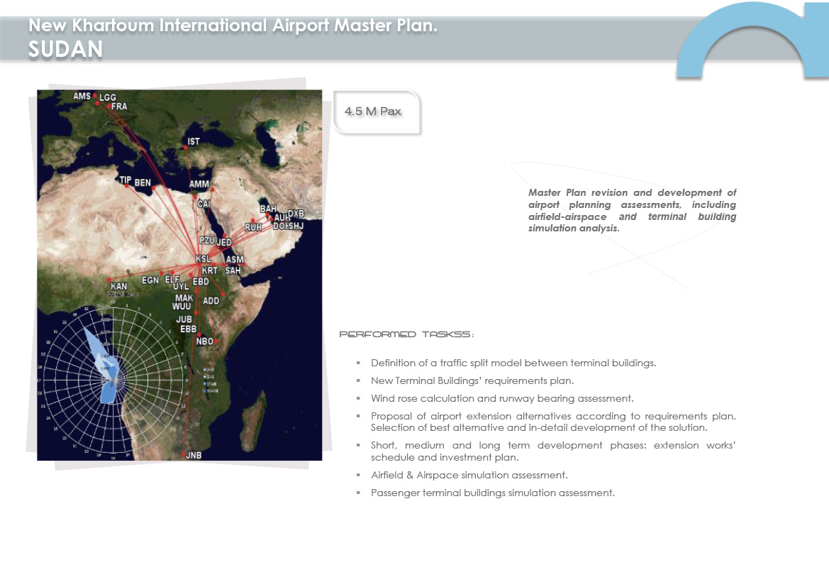 new-khartoum-international-airport-master-plan-sudan
