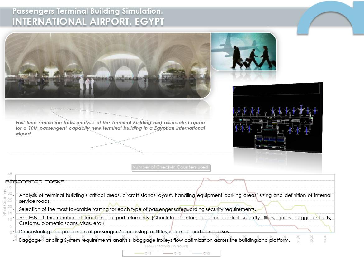 passengers-terminal-simulation-egypt